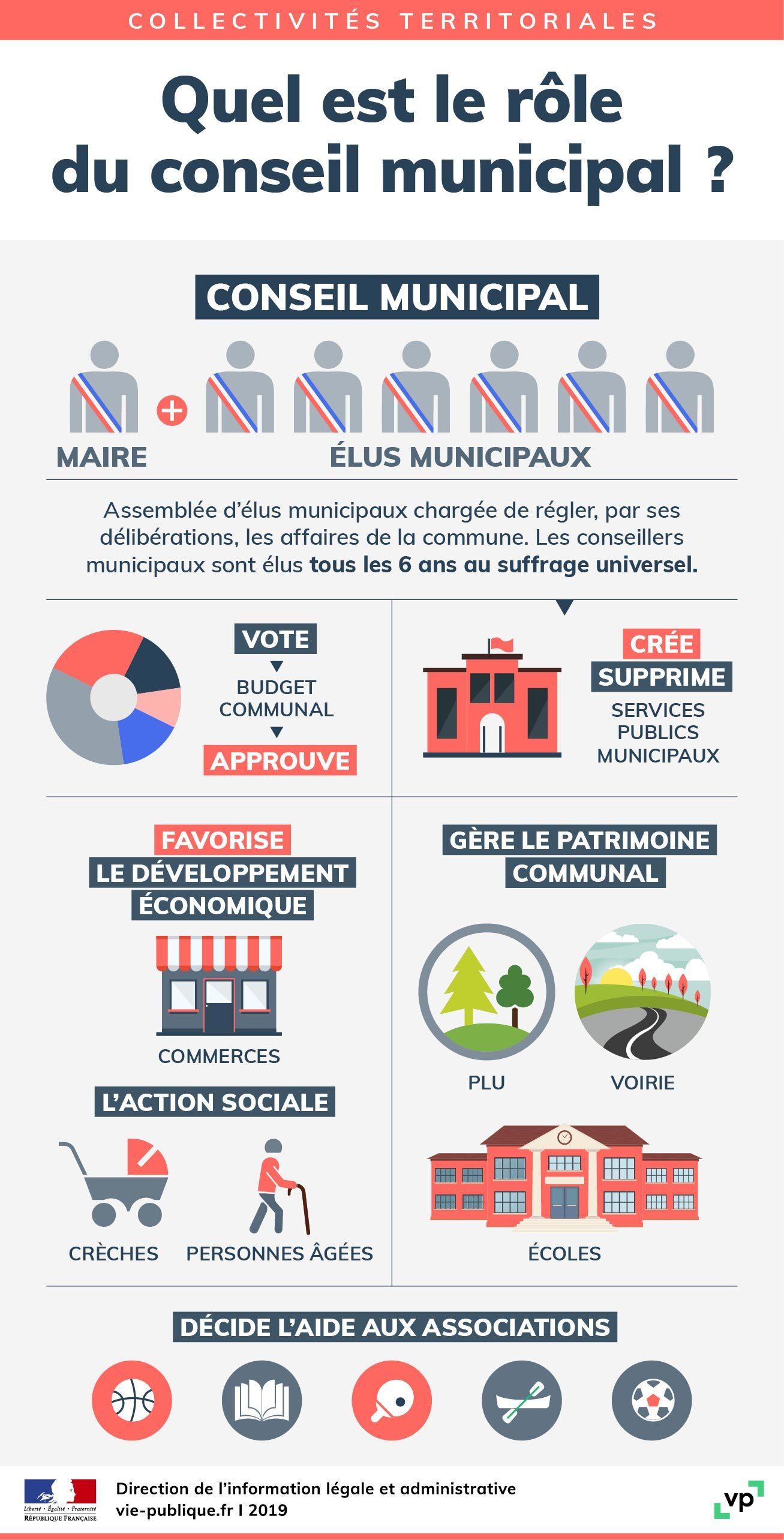 role-conseil-municipal.jpg